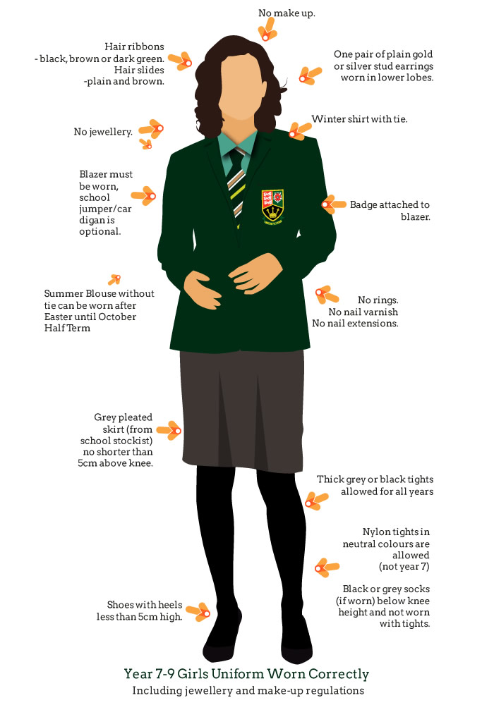students should wear uniform essay Should students wear school uniforms essay  all in all, some of the cons of having students wear school uniform include: self-expression and creativity of students get hindered their identity is stripped, and a lot of students tend to feel oppressed.
